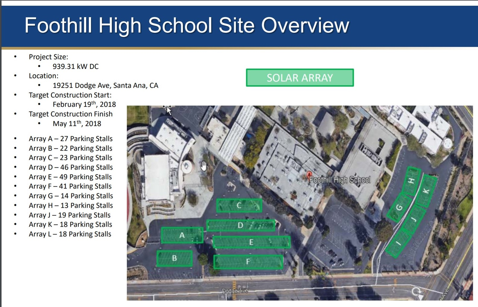 FHS Solar Parking Project Plan