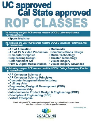ROP UC and CSU Approved Classes